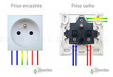 schmas lectriques cblages et branchements de circuits gratuits. Black Bedroom Furniture Sets. Home Design Ideas