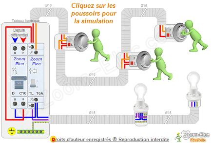 TÉLÉCHARGER NORME NFC 15-100 LEGRAND