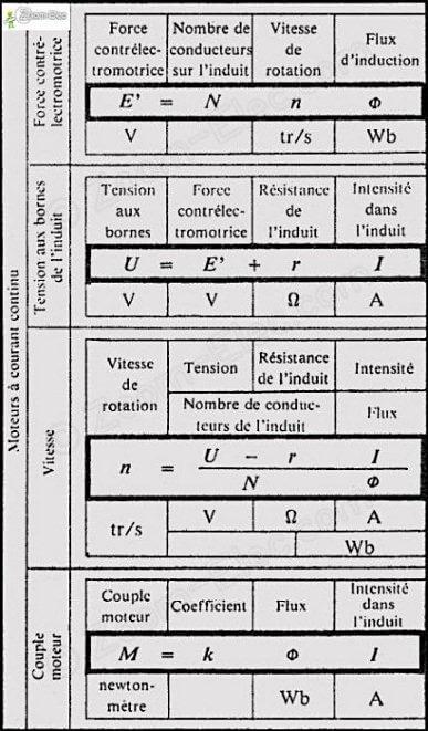Formule Electrique lectrotechnique Et Dlectricit Calcul