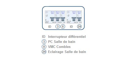 Beau Tableau Electrique, Repérage Des Circuits Du0027électricité De La De La Salle  De Bain