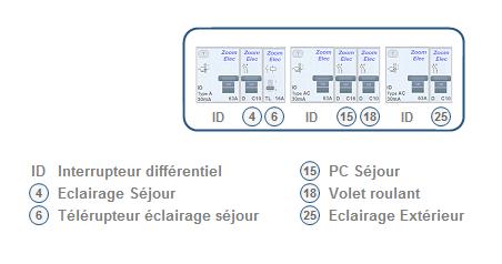 Tableau Electrique, Repérage Des Circuits Du0027électricité Du Séjour ...