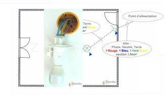 Schmas lectriques cblages et branchements de circuits for Eclairage exterieur sans branchement