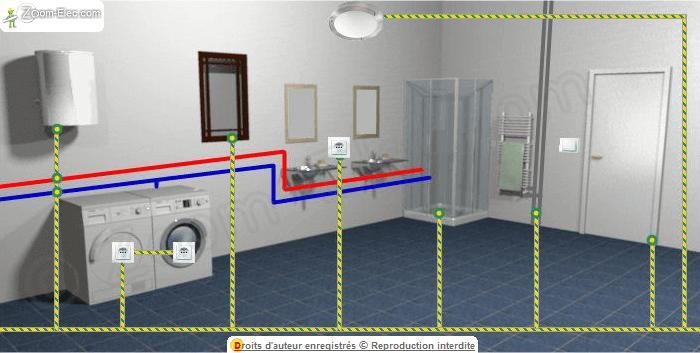 Norme électrique et volumes de salle de bain, salle d\'eau 2018