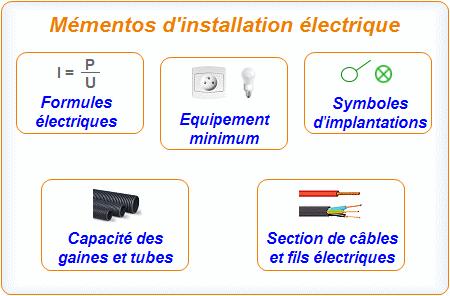 schémas électriques et plans de câblage, branchements, norme d ... - Installation Electrique Maison Pour Les Nuls