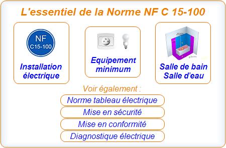 Schemas Electriques Et Plans De Cablage Branchements Norme D