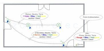 Circuits Electriques Schema Cablage Et Branchement De Circuits Domestiques