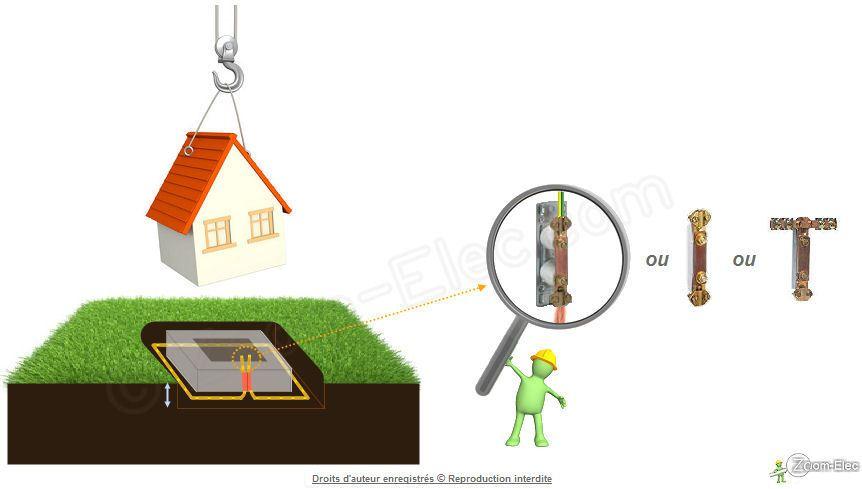 La prise de terre d 39 une installation lectrique norme nf c 15 100 - Circuit de terre electricite ...
