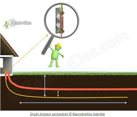 La prise de terre d 39 une installation lectrique norme nf c 15 100 - Comment tester la terre sur une prise ...