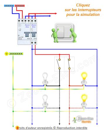 Comment puis-je brancher un interrupteur de lumière 3 voies