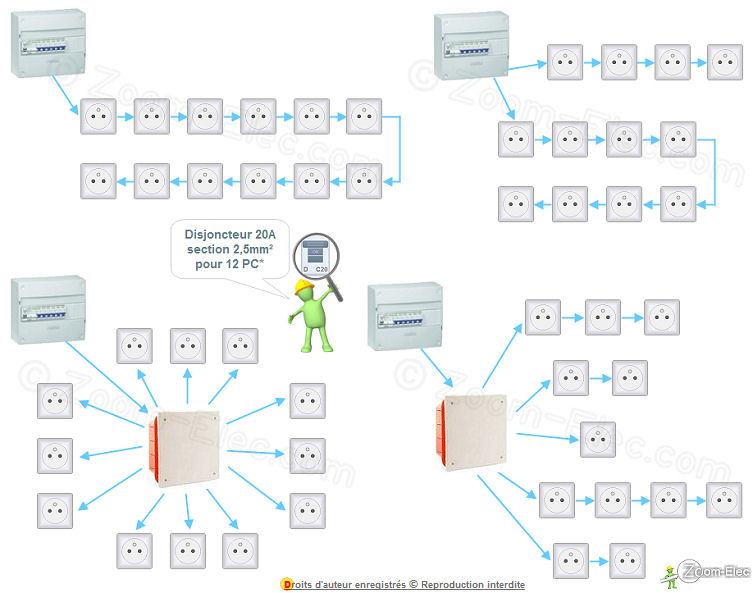 Super Schéma prise électrique prise de courant, norme et câblage du circuit #QQ_12