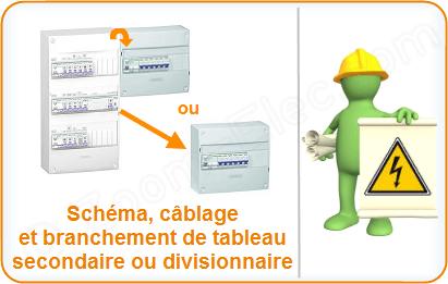 Schema Cablage Et Branchement De Tableau Electrique Secondaire Ou Divisionnaire