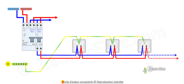 schma prise lectrique prise de courant norme et cblage du circuit. Black Bedroom Furniture Sets. Home Design Ideas