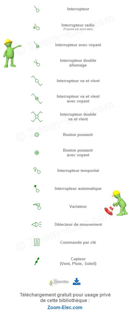 Symboles électriques normalisés pour plan d\'électricité de maison et ...
