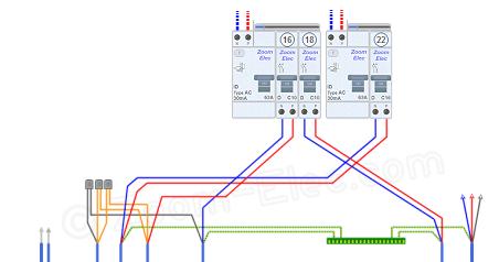 Tableau Electrique, Circuits électriques De La Chambre