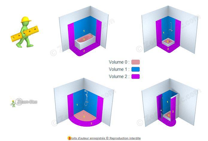 Installation lectrique salle de bain salle d 39 eau - Salle d eau ou salle de bain ...